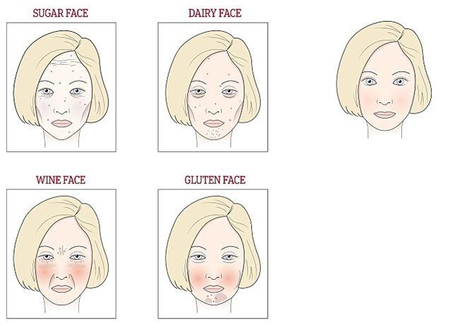 vörös foltok az orr és a szemöldök körüli arcon hogyan lehet eltávolítani a vörös foltokat a bőrkeményedés után
